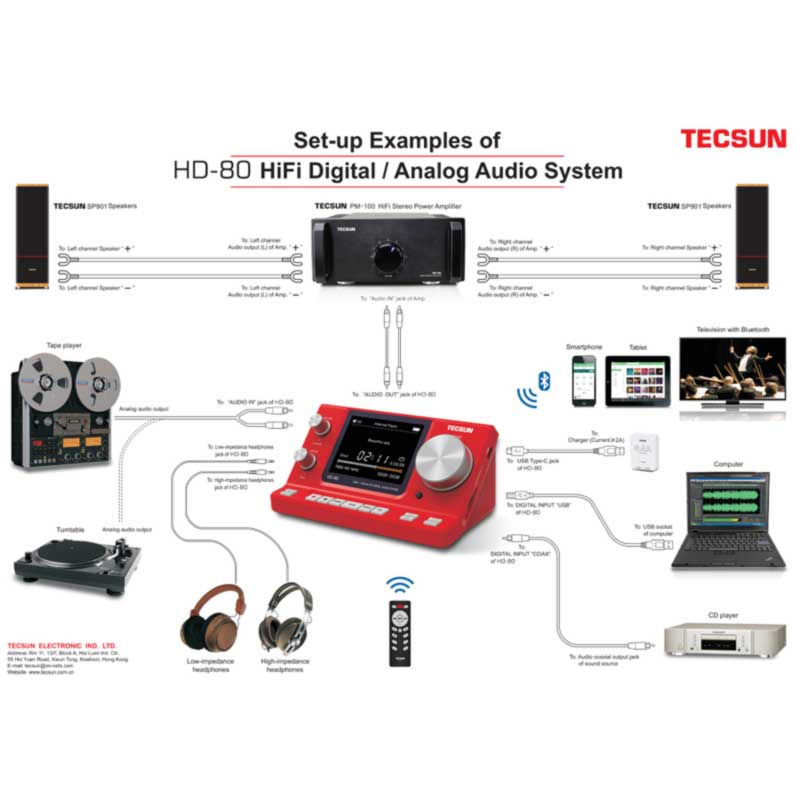 Tecsun HD-80 Red